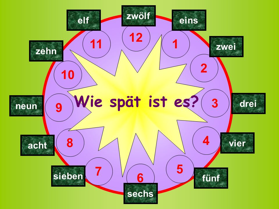 12 1 2 4 3 5 6 7 8 11 10 9 eins zwei drei vier fünf sechs sieben acht neun zehn elf zwölf Wie spät ist es?