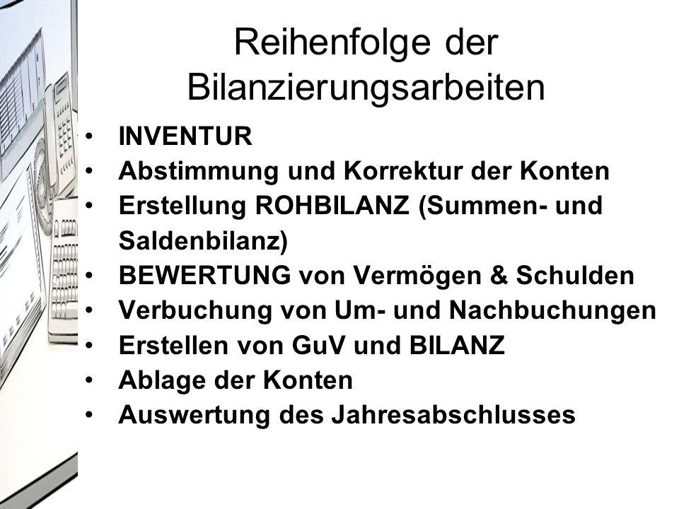 Reihenfolge der Bilanzierungsarbeiten INVENTUR Abstimmung und Korrektur der Konten Erstellung ROHBILANZ (Summen- und Saldenbilanz) BEWERTUNG von Vermö
