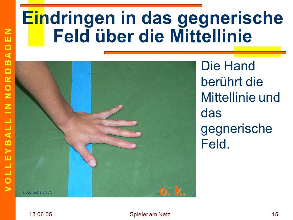 V O L L E Y B A L L I N N O R D B A D E N 13.06.05 Spieler am Netz15 Die Hand berührt die Mittellinie und das gegnerische Feld. Eindringen in das gegn