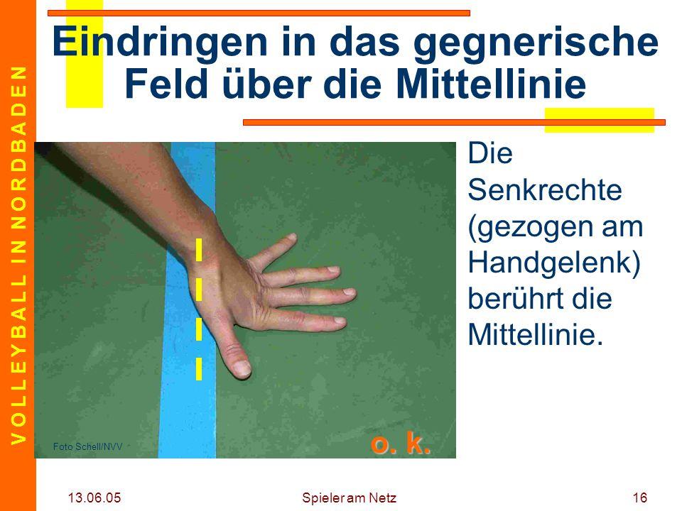 V O L L E Y B A L L I N N O R D B A D E N 13.06.05 Spieler am Netz16 Die Senkrechte (gezogen am Handgelenk) berührt die Mittellinie. Eindringen in das