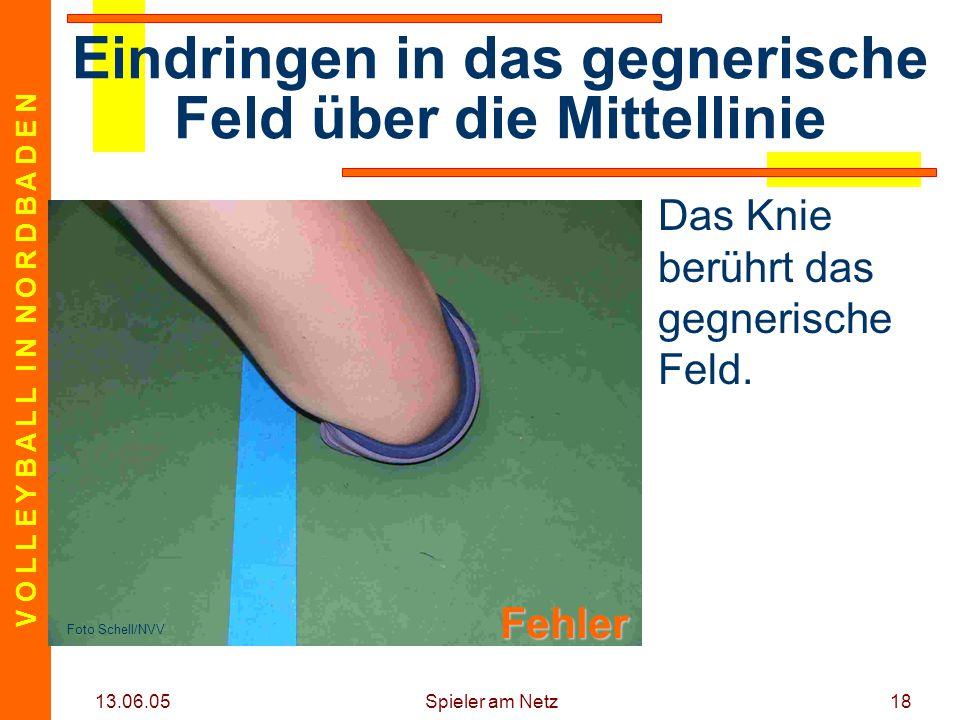 V O L L E Y B A L L I N N O R D B A D E N 13.06.05 Spieler am Netz18 Das Knie berührt das gegnerische Feld. Eindringen in das gegnerische Feld über di