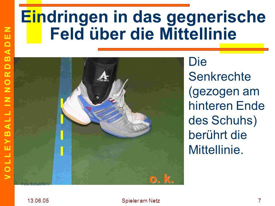 V O L L E Y B A L L I N N O R D B A D E N 13.06.05 Spieler am Netz7 Die Senkrechte (gezogen am hinteren Ende des Schuhs) berührt die Mittellinie. Eind