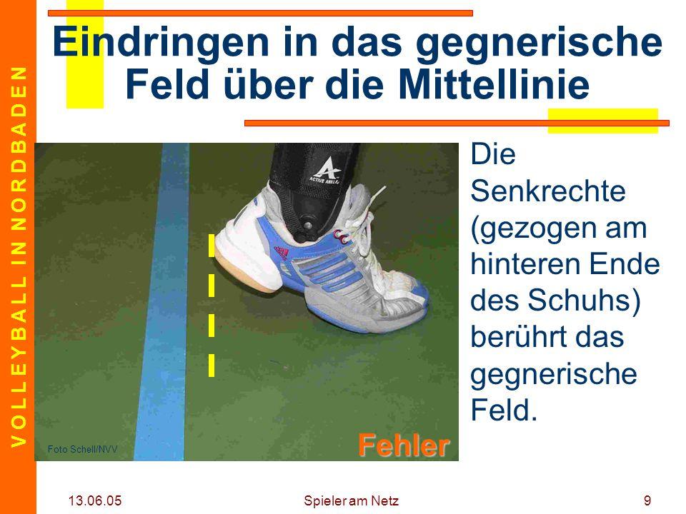 V O L L E Y B A L L I N N O R D B A D E N 13.06.05 Spieler am Netz9 Die Senkrechte (gezogen am hinteren Ende des Schuhs) berührt das gegnerische Feld.