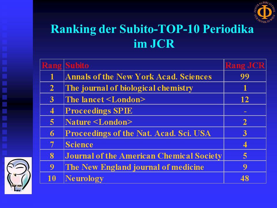 Ranking der Subito-TOP-10 Periodika im JCR