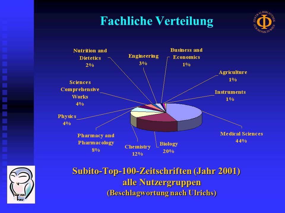 Fachliche Verteilung NG2 Subito-Top-100-Zeitschriften (Jahr 2001, bis November) Nutzergruppe 2 Subito-Top-100-Zeitschriften (Jahr 2001, bis November) Nutzergruppe 2 (Beschlagwortung nach Ulrichs)