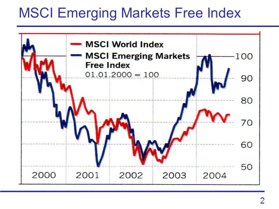 2 MSCI Emerging Markets Free Index