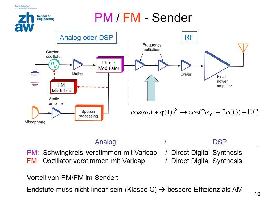 10 PM / FM - Sender PM: Schwingkreis verstimmen mit Varicap / Direct Digital Synthesis FM: Oszillator verstimmen mit Varicap / Direct Digital Synthesi