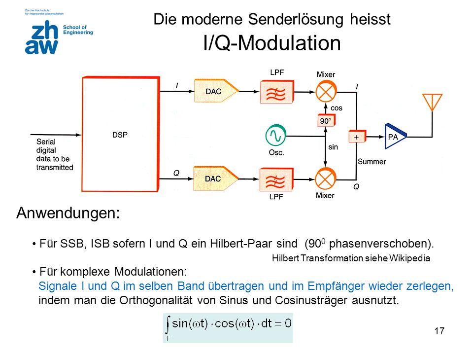 17 Die moderne Senderlösung heisst I/Q-Modulation Anwendungen: Für SSB, ISB sofern I und Q ein Hilbert-Paar sind (90 0 phasenverschoben). Hilbert Tran