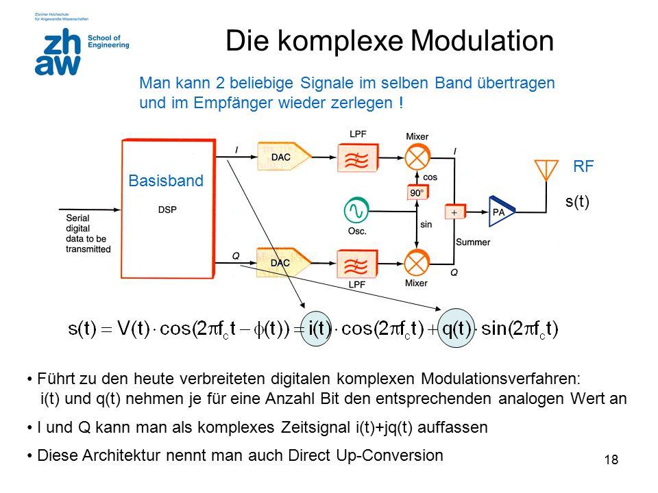 18 Die komplexe Modulation Führt zu den heute verbreiteten digitalen komplexen Modulationsverfahren: i(t) und q(t) nehmen je für eine Anzahl Bit den e