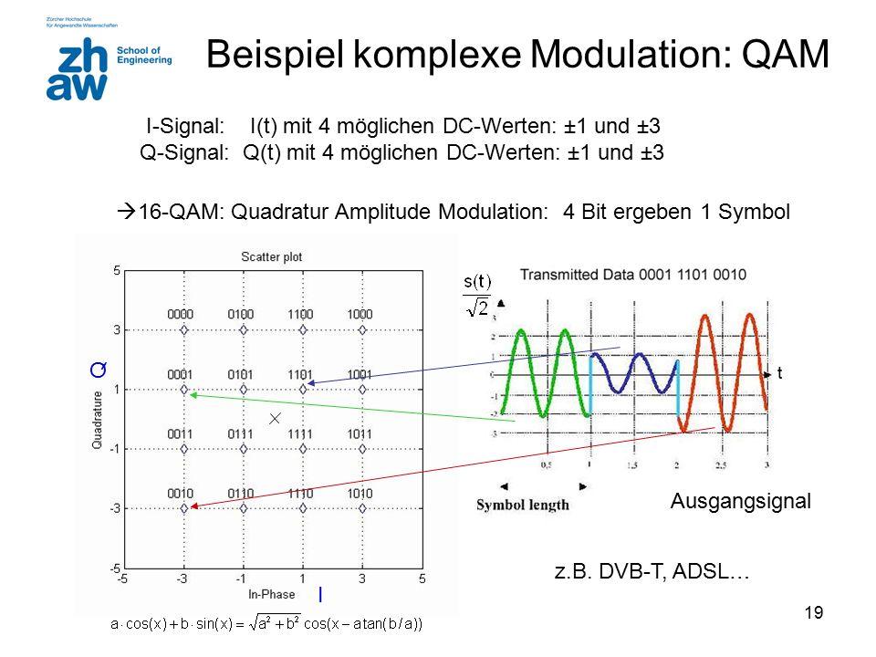 19 Q I Beispiel komplexe Modulation: QAM z.B. DVB-T, ADSL…  16-QAM: Quadratur Amplitude Modulation: 4 Bit ergeben 1 Symbol I-Signal: I(t) mit 4 mögli