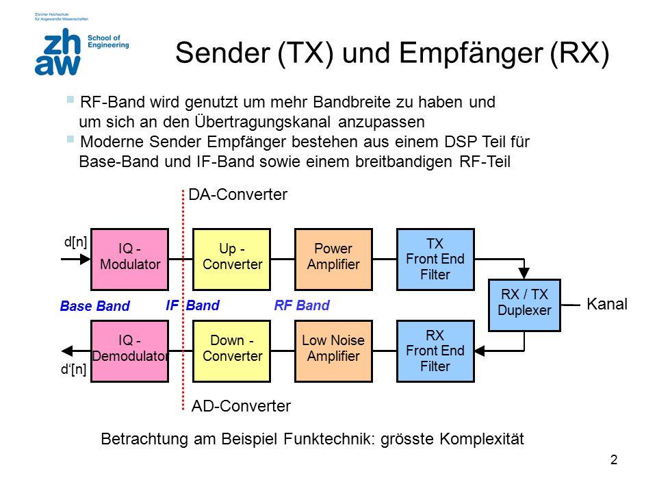 2 Sender (TX) und Empfänger (RX)  RF-Band wird genutzt um mehr Bandbreite zu haben und um sich an den Übertragungskanal anzupassen  Moderne Sender E