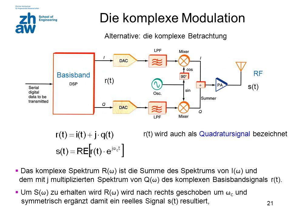21 Die komplexe Modulation s(t) Basisband RF  Das komplexe Spektrum R(  ) ist die Summe des Spektrums von I(  ) und dem mit j multiplizierten Spekt