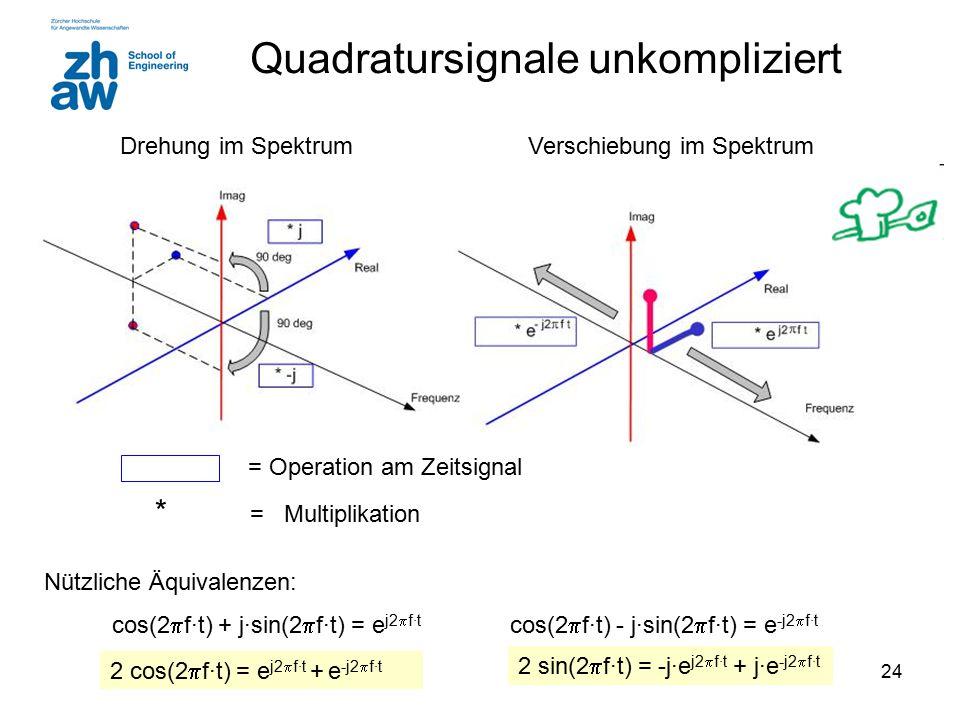 24 Quadratursignale unkompliziert Drehung im SpektrumVerschiebung im Spektrum cos(2  f·t) + j·sin(2  f·t) = e j2  f·t cos(2  f·t) - j·sin(2  f·t)