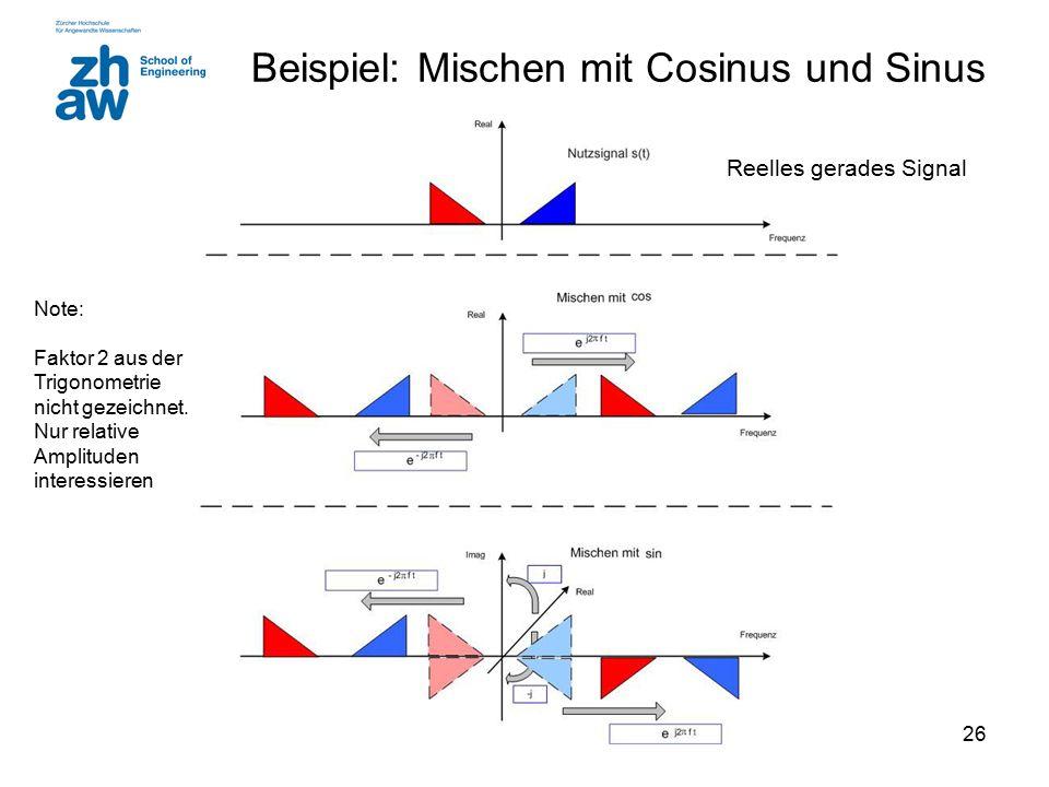 26 Beispiel: Mischen mit Cosinus und Sinus Reelles gerades Signal Note: Faktor 2 aus der Trigonometrie nicht gezeichnet. Nur relative Amplituden inter