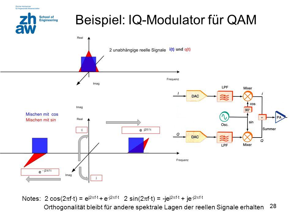 28 Beispiel: IQ-Modulator für QAM Notes: 2 cos(2  f·t) = e j2  f·t + e -j2  f·t 2 sin(2  f·t) = -je j2  f·t + je -j2  f·t Orthogonalität bleibt