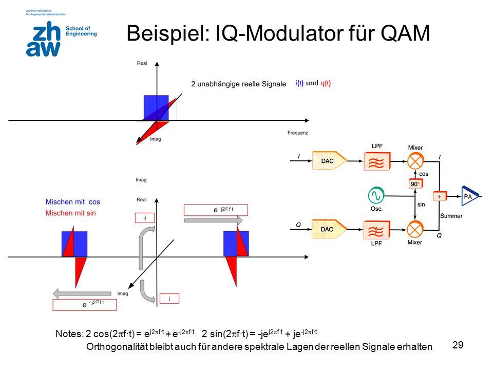 29 Beispiel: IQ-Modulator für QAM Notes: 2 cos(2  f·t) = e j2  f·t + e -j2  f·t 2 sin(2  f·t) = -je j2  f·t + je -j2  f·t Orthogonalität bleibt