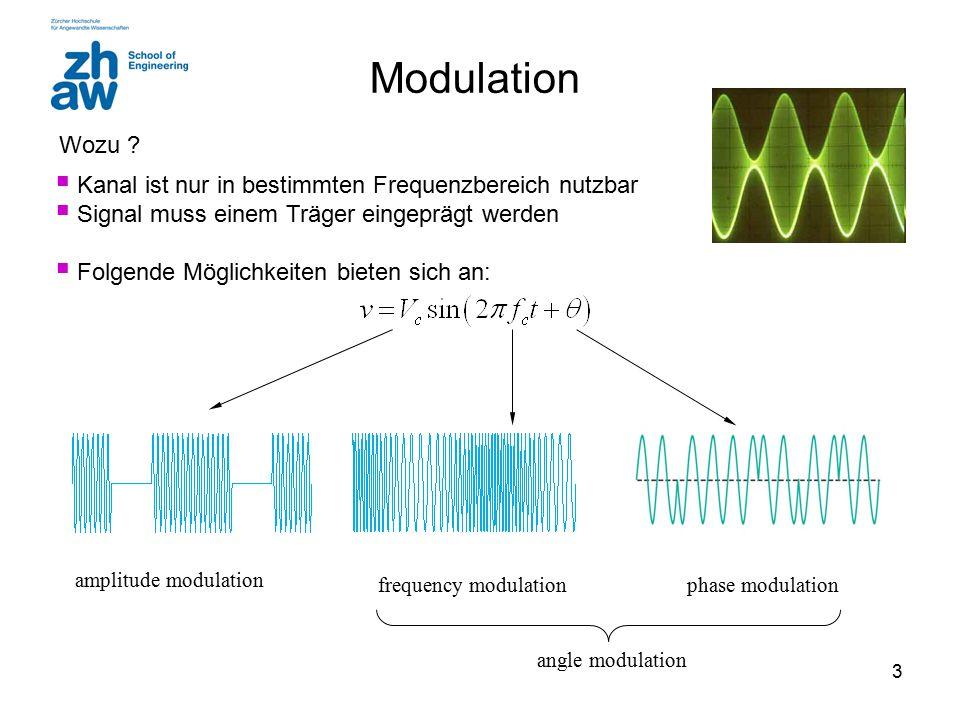 3 Modulation  Kanal ist nur in bestimmten Frequenzbereich nutzbar  Signal muss einem Träger eingeprägt werden  Folgende Möglichkeiten bieten sich a