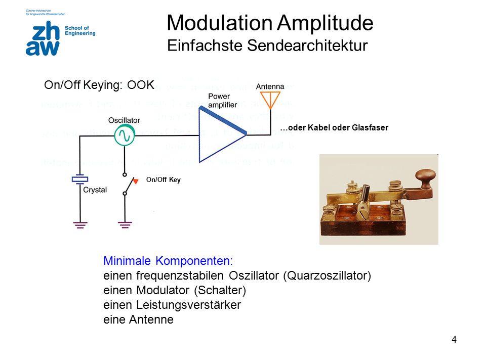 4 Modulation Amplitude Einfachste Sendearchitektur Minimale Komponenten: einen frequenzstabilen Oszillator (Quarzoszillator) einen Modulator (Schalter