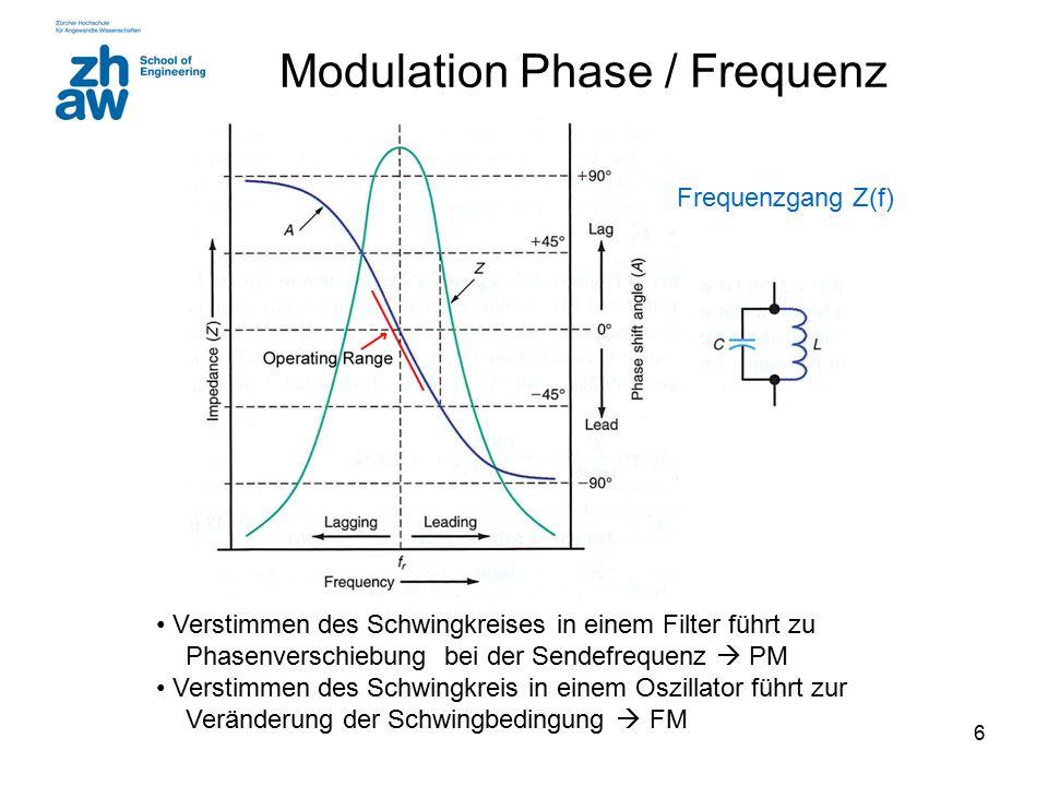 6 Modulation Phase / Frequenz Verstimmen des Schwingkreises in einem Filter führt zu Phasenverschiebung bei der Sendefrequenz  PM Verstimmen des Schw