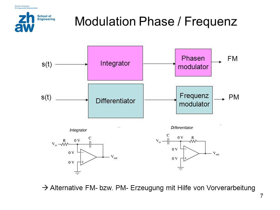 7 Modulation Phase / Frequenz  Alternative FM- bzw. PM- Erzeugung mit Hilfe von Vorverarbeitung Integrator Differentiator s(t) Phasen modulator FM Fr