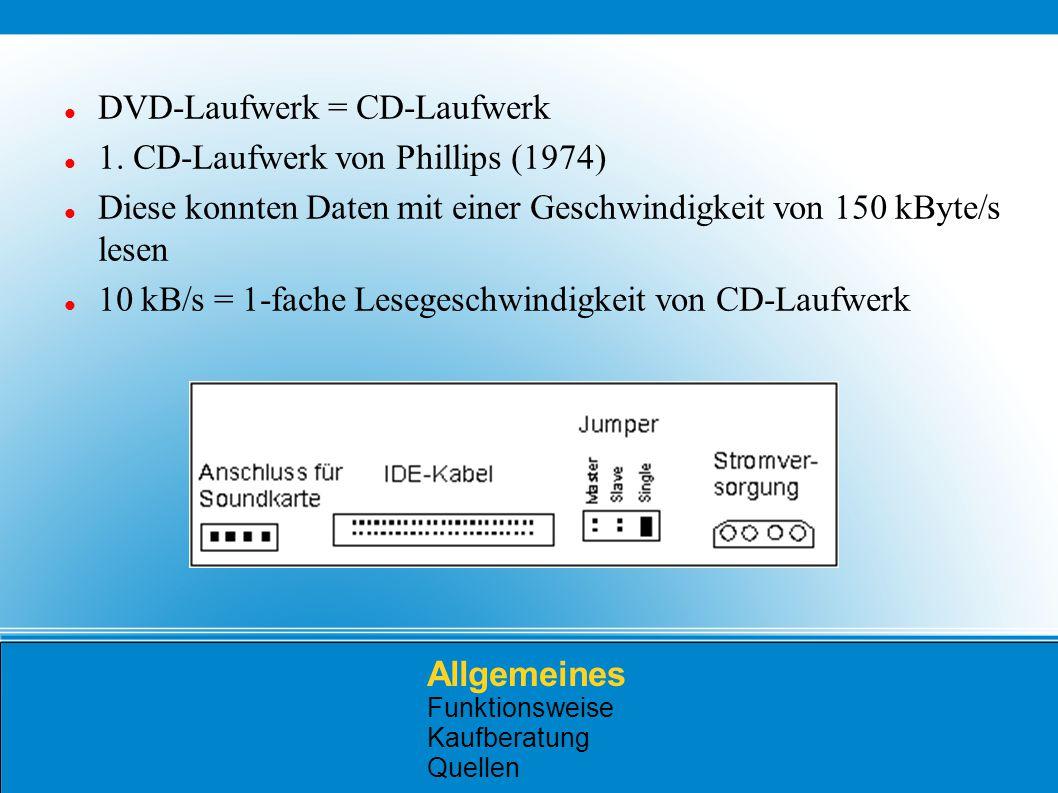 Allgemeines Funktionsweise Kaufberatung Quellen DVD-Laufwerk = CD-Laufwerk 1.
