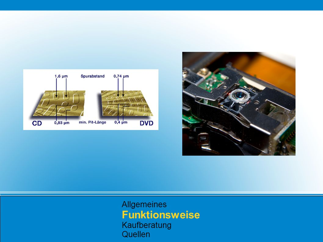 Allgemeines Funktionsweise Kaufberatung Quellen Typ LaserpunktWellenlänge DVD CD780 650 Im Schnitt