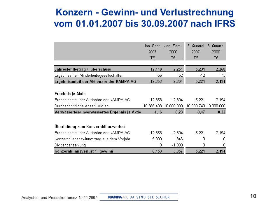 Analysten- und Pressekonferenz 15.11.2007 10 Konzern - Gewinn- und Verlustrechnung vom 01.01.2007 bis 30.09.2007 nach IFRS