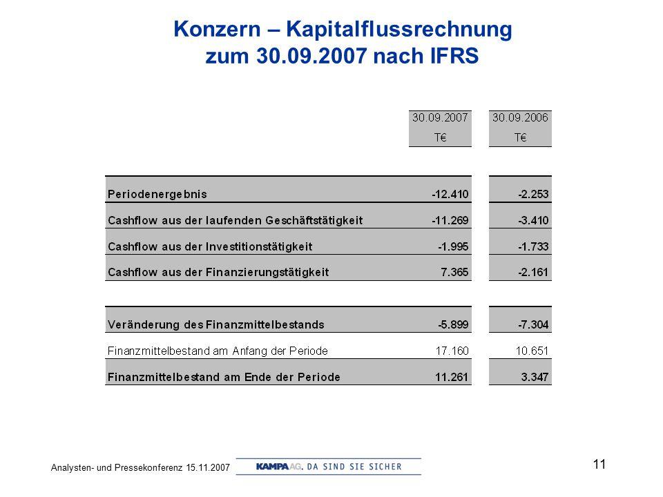Analysten- und Pressekonferenz 15.11.2007 11 Konzern – Kapitalflussrechnung zum 30.09.2007 nach IFRS