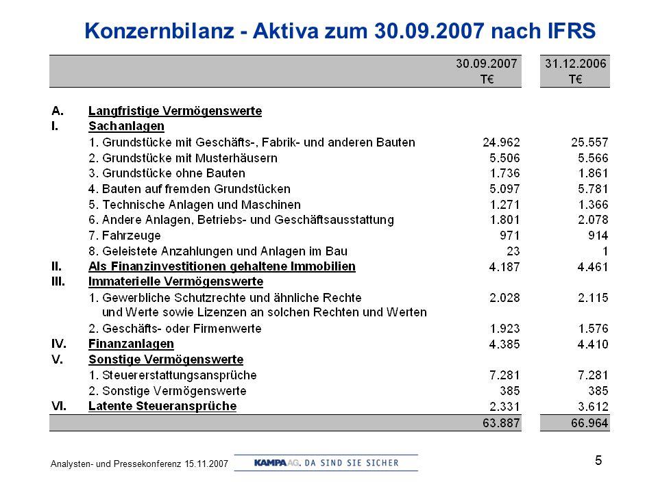 Analysten- und Pressekonferenz 15.11.2007 5 Konzernbilanz - Aktiva zum 30.09.2007 nach IFRS