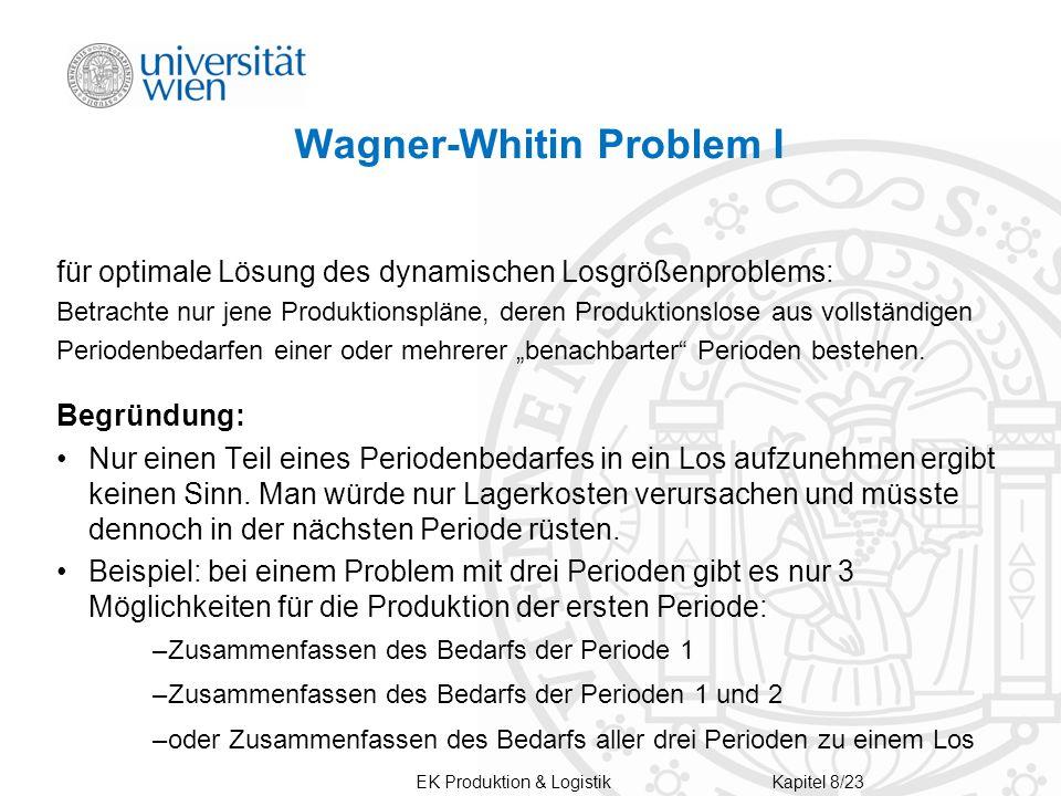 """Wagner-Whitin Problem I für optimale Lösung des dynamischen Losgrößenproblems: Betrachte nur jene Produktionspläne, deren Produktionslose aus vollständigen Periodenbedarfen einer oder mehrerer """"benachbarter Perioden bestehen."""