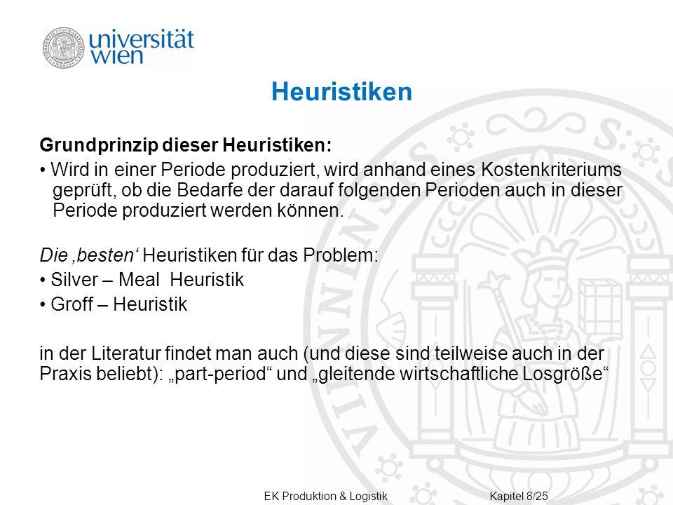 Heuristiken Grundprinzip dieser Heuristiken: Wird in einer Periode produziert, wird anhand eines Kostenkriteriums geprüft, ob die Bedarfe der darauf folgenden Perioden auch in dieser Periode produziert werden können.