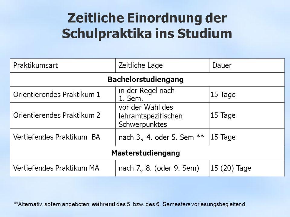 CCT Seit Beginn des Wintersemesters 2010/2011 steht in Rheinland Pfalz ein Online-Selbsterkundungsverfahren, Career Counselling for Teachers, für Lehramtsstudierende zur Verfügung, das eine ausbildungsbegleitende, berufsbezogene Selbstreflexion und Selbsterkundung über den gesamten Studien- und Ausbildungsverlauf hinweg ermöglicht.