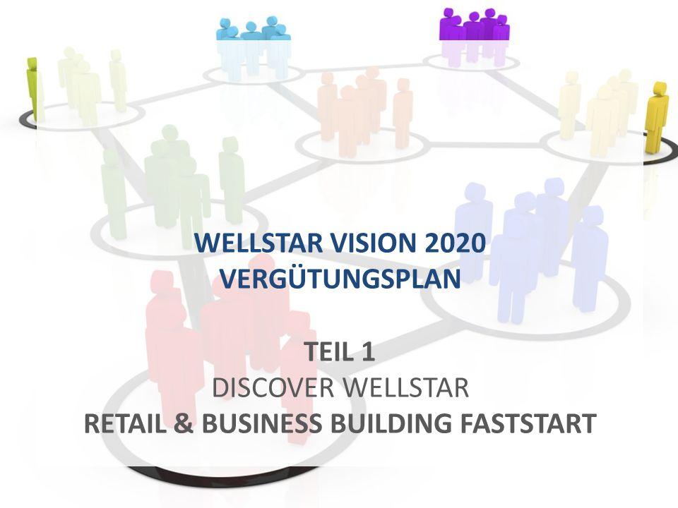 WELLSTAR VISION 2020 VERGÜTUNGSPLAN TEIL 1 DISCOVER WELLSTAR RETAIL & BUSINESS BUILDING FASTSTART