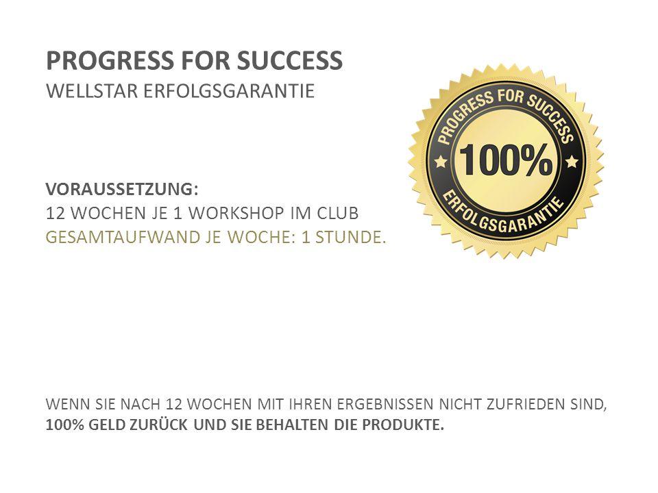 PROGRESS FOR SUCCESS WELLSTAR ERFOLGSGARANTIE VORAUSSETZUNG: 12 WOCHEN JE 1 WORKSHOP IM CLUB GESAMTAUFWAND JE WOCHE: 1 STUNDE. WENN SIE NACH 12 WOCHEN