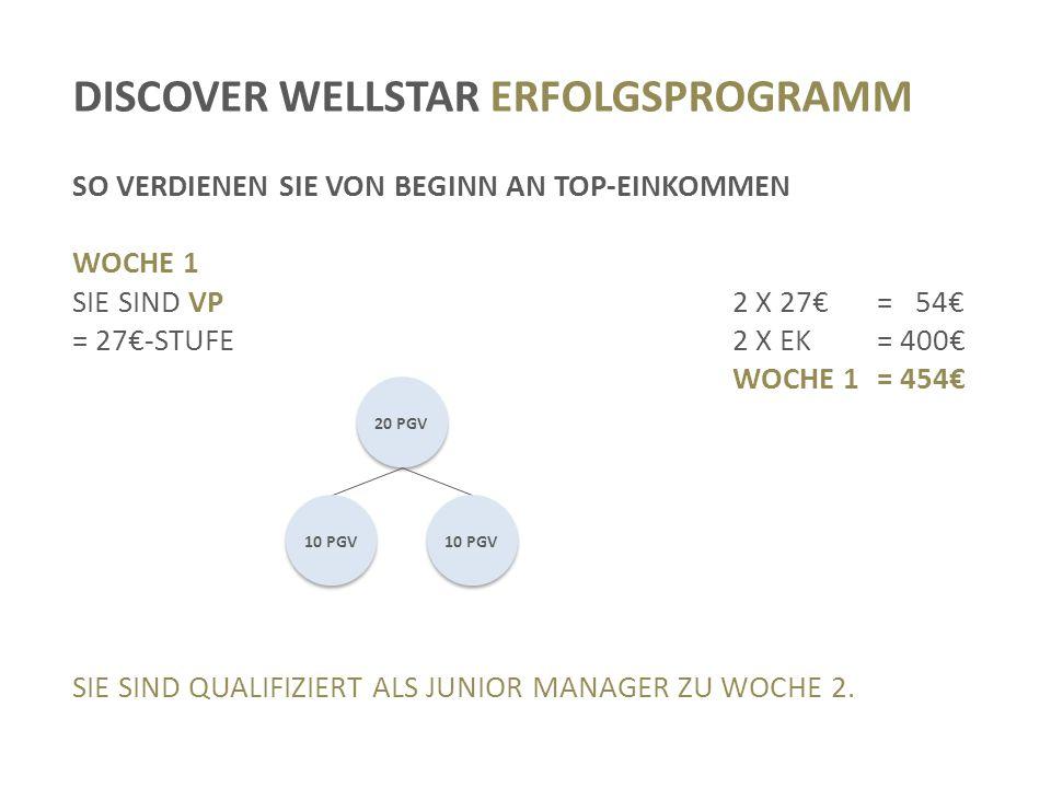 DISCOVER WELLSTAR ERFOLGSPROGRAMM SO VERDIENEN SIE VON BEGINN AN TOP-EINKOMMEN WOCHE 1 SIE SIND VP2 X 27€= 54€ = 27€-STUFE2 X EK= 400€ WOCHE 1= 454€ SIE SIND QUALIFIZIERT ALS JUNIOR MANAGER ZU WOCHE 2.