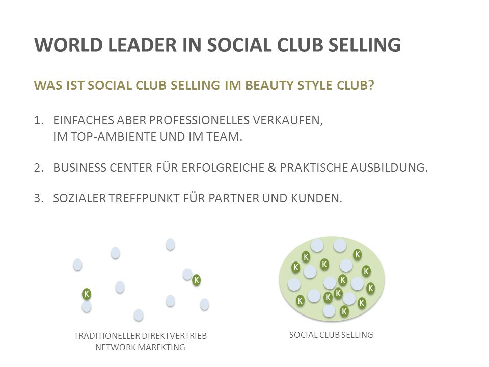 WORLD LEADER IN SOCIAL CLUB SELLING WAS IST SOCIAL CLUB SELLING IM BEAUTY STYLE CLUB.