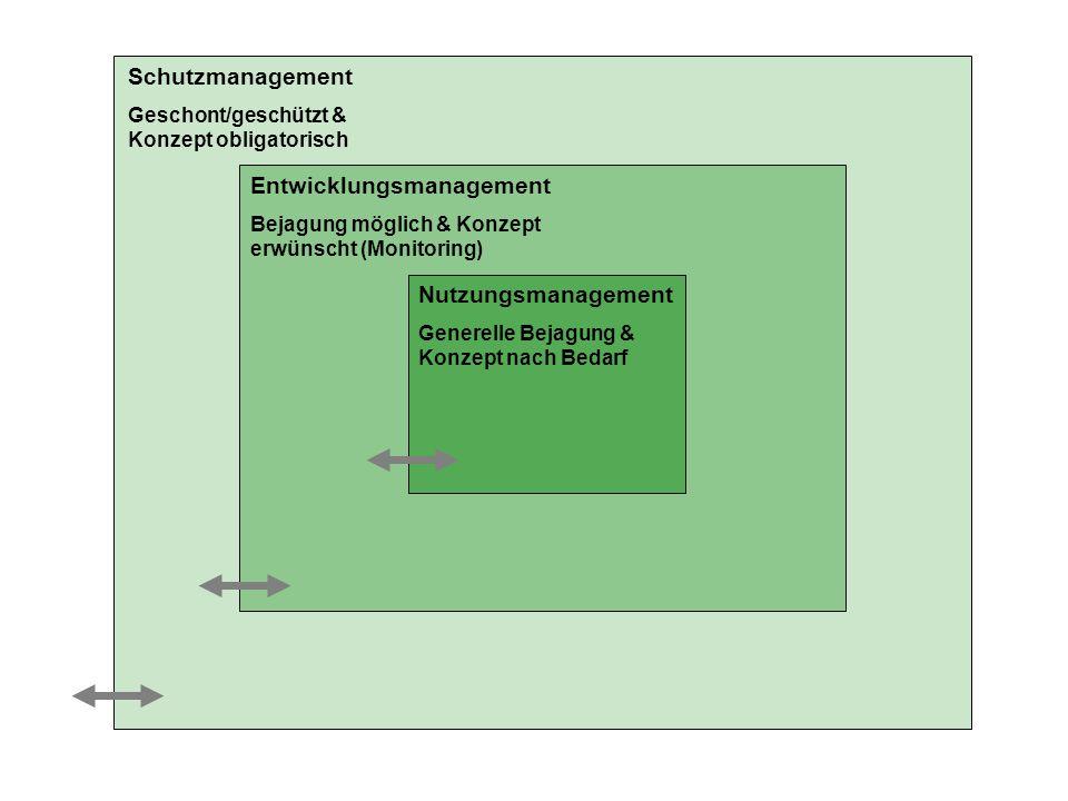 Nutzungsmanagement Generelle Bejagung & Konzept nach Bedarf Entwicklungsmanagement Bejagung möglich & Konzept erwünscht (Monitoring) Schutzmanagement