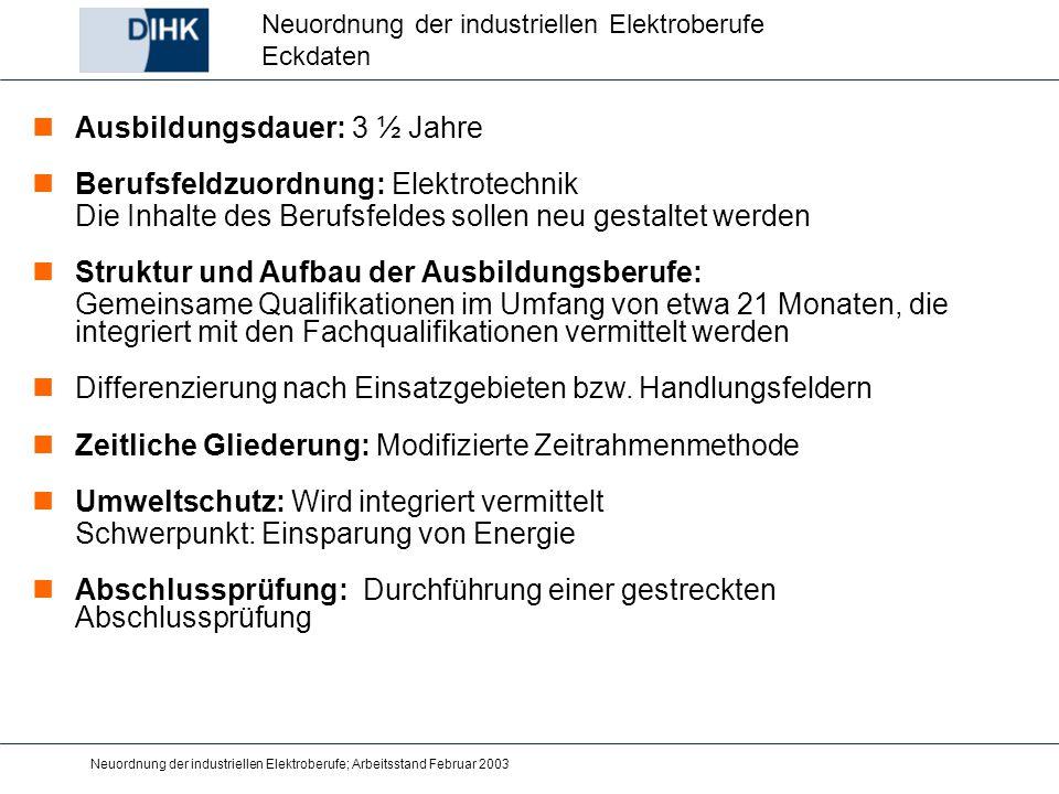 Neuordnung der industriellen Elektroberufe; Arbeitsstand Februar 2003 Neuordnung der industriellen Elektroberufe Eckdaten nAusbildungsdauer: 3 ½ Jahre