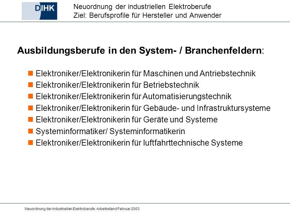 Neuordnung der industriellen Elektroberufe; Arbeitsstand Februar 2003 Neuordnung der industriellen Elektroberufe Ziel: Berufsprofile für Hersteller un