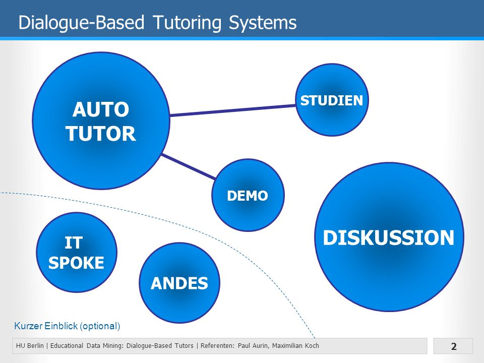 HU Berlin | Educational Data Mining: Dialogue-Based Tutors | Referenten: Paul Aurin, Maximilian Koch 2 Dialogue-Based Tutoring Systems AUTO TUTOR STUDIEN DISKUSSION IT SPOKE DEMO ANDES Kurzer Einblick (optional)