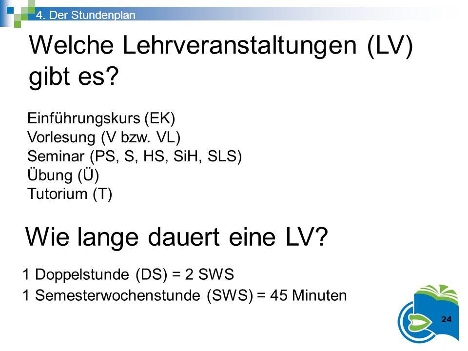 Einführungskurs (EK) Vorlesung (V bzw. VL) Seminar (PS, S, HS, SiH, SLS) Übung (Ü) Tutorium (T) Welche Lehrveranstaltungen (LV) gibt es? 4. Der Stunde