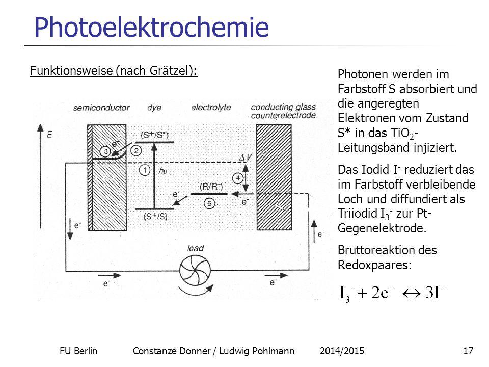 FU Berlin Constanze Donner / Ludwig Pohlmann 2014/201517 Photoelektrochemie Funktionsweise (nach Grätzel): Photonen werden im Farbstoff S absorbiert u