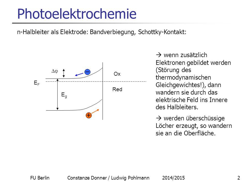 FU Berlin Constanze Donner / Ludwig Pohlmann 2014/20152 Photoelektrochemie n-Halbleiter als Elektrode: Bandverbiegung, Schottky-Kontakt: Ox Red EFEF E