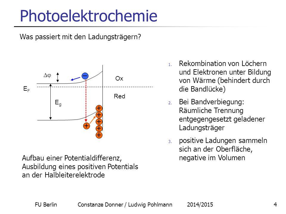 "FU Berlin Constanze Donner / Ludwig Pohlmann 2014/201515 Photoelektrochemie Die Grätzel-Zelle (""dye-sensitized solar cell ) Idee: nanoporöses (10 – 20 nm) TiO 2 als Halbleiter: 1.Sehr große Bandlücke (3.2 eV)  < 400 nm nötig."