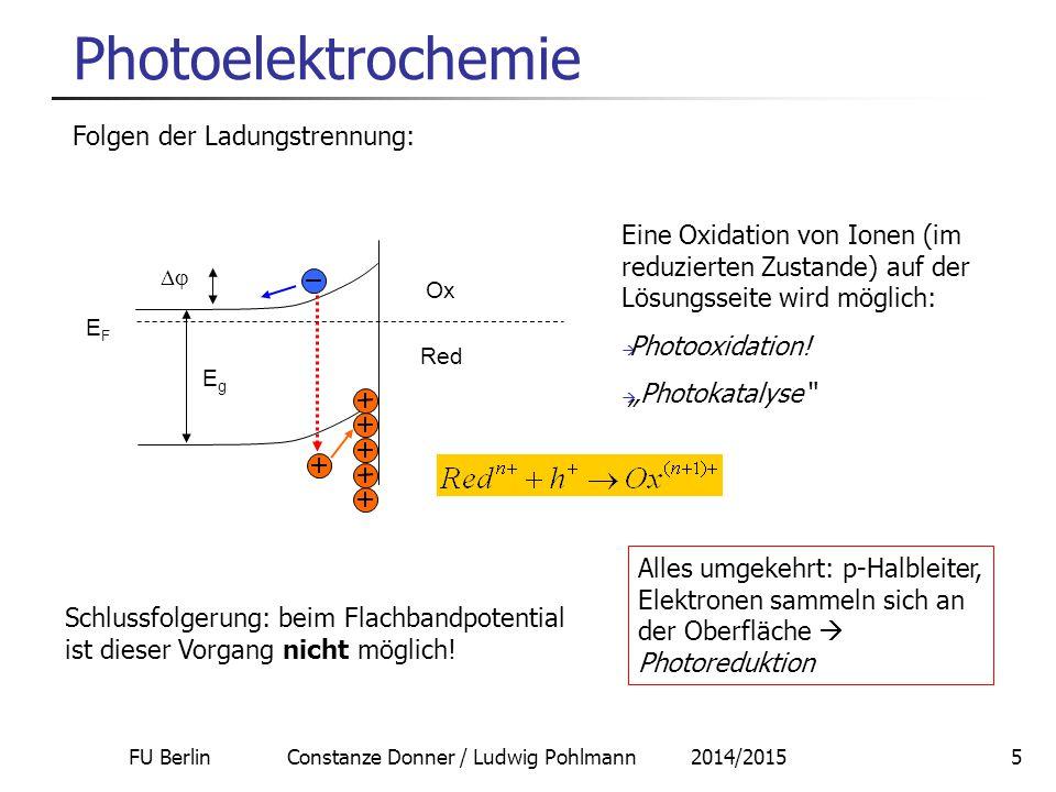 """FU Berlin Constanze Donner / Ludwig Pohlmann 2014/20156 Photoelektrochemie Elektrochemie der n-Halbleiterelektrode unter Belichtung: O  R -E i R  O Dunkelstrom Photostrom Flachband potential Gegenelektrode +E die Photooxidation passiert an Potentialen, welche negativer (!) als das Gleichgewichtspotential an einer inerten Elektrode sind:  deshalb auch als """"photoassistierte Elektrodenreaktionen bezeichnet."""