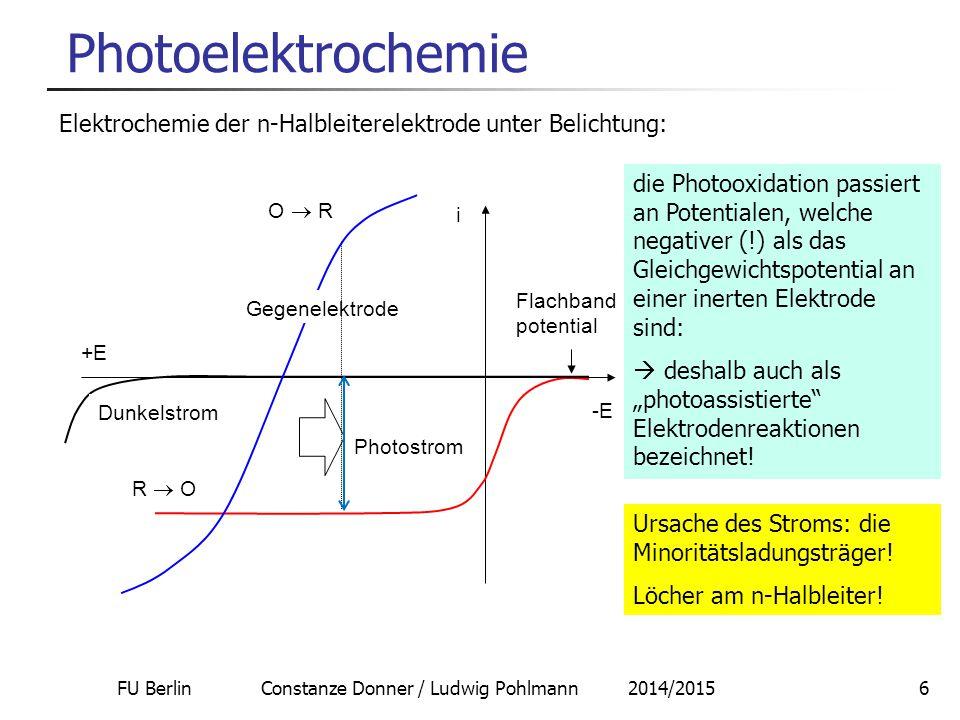 """FU Berlin Constanze Donner / Ludwig Pohlmann 2014/20157 Photoelektrochemie Elektrochemie der n-Halbleiterelektrode unter Belichtung: Verschiedene Zelltypen: Photoelektrosynthetische Zellen: unterschiedliche Reaktionen an beiden Elektroden, Trennung beider Elektrodenräume, Ermöglichung von Reaktionen mit  G > 0:  Lichtenergie wird in chemische Energie umgewandelt  """"Artificial Leaf  https://en.wikipedia.org/wiki/Artificial_photosynthesis Photokatalytische Zellen : wie oben, aber  G < 0, jedoch sehr hohe Aktivierungsbarriere: hier wird die Photonenenergie verwendet, um die Aktivierungsenergie aufzubringen"""