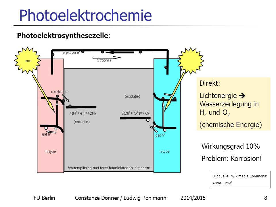 "FU Berlin Constanze Donner / Ludwig Pohlmann 2014/20159 Photoelektrochemie Photoelektrosynthesezelle: ""Künstliches Blatt Bildquelle: Wikimedia Commons: Autor: MisterRichValentine A sample of a photoelectric cell in a lab environment."