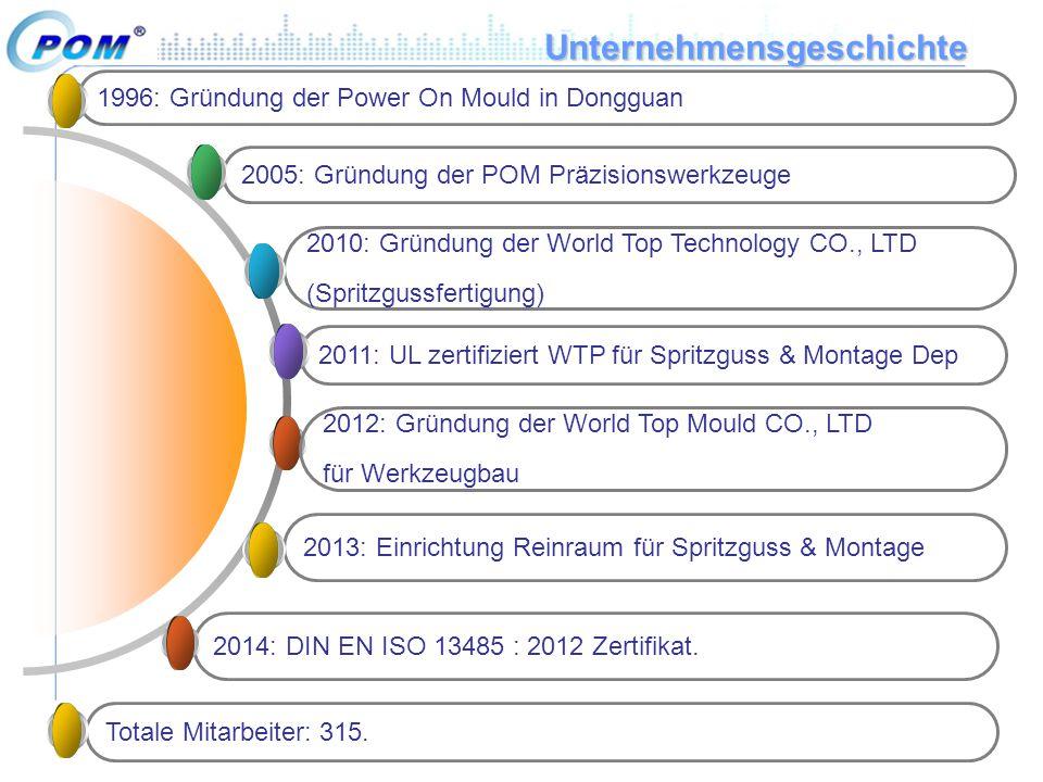 1996: Gründung der Power On Mould in Dongguan 2011: UL zertifiziert WTP für Spritzguss & Montage Dep 2010: Gründung der World Top Technology CO., LTD