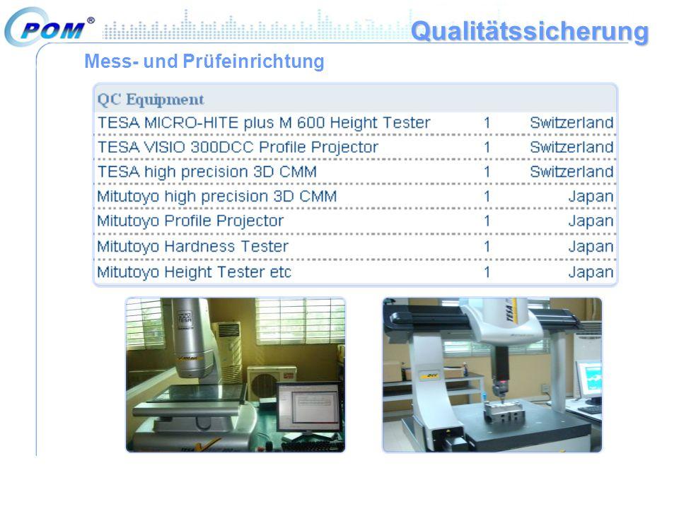 Qualitätssicherung Mess- und Prüfeinrichtung