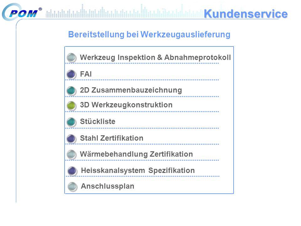 Kundenservice Werkzeug Inspektion & Abnahmeprotokoll 3D Werkzeugkonstruktion Stückliste FAI Stahl Zertifikation Wärmebehandlung Zertifikation 2D Zusammenbauzeichnung Heisskanalsystem Spezifikation Anschlussplan Bereitstellung bei Werkzeugauslieferung